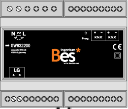 BES-GW632200